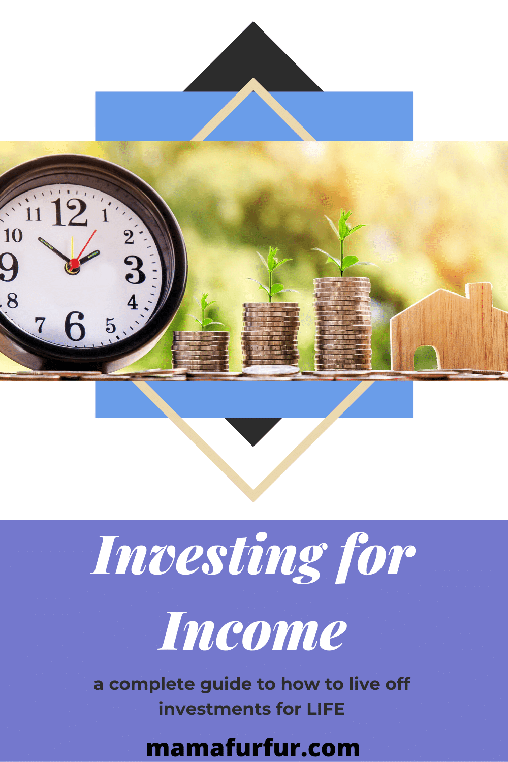 Investing for Income - How to Live off Investments & Dividends for LIFE