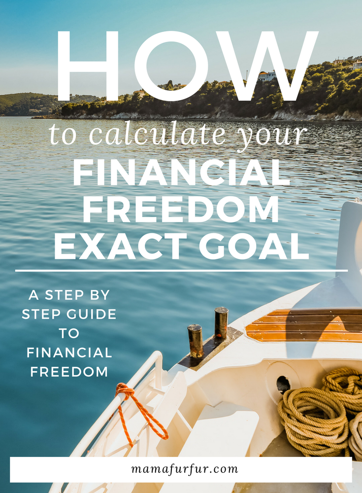 How to Calculate your Financial Freedom Exact Goal ¦ Get Rich Quick using Compound Interest