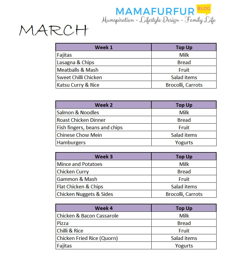 March 2018 Month Meal Plan for our family #savingmoney #mealplan #familydinnerideas #familymeals #budgeting