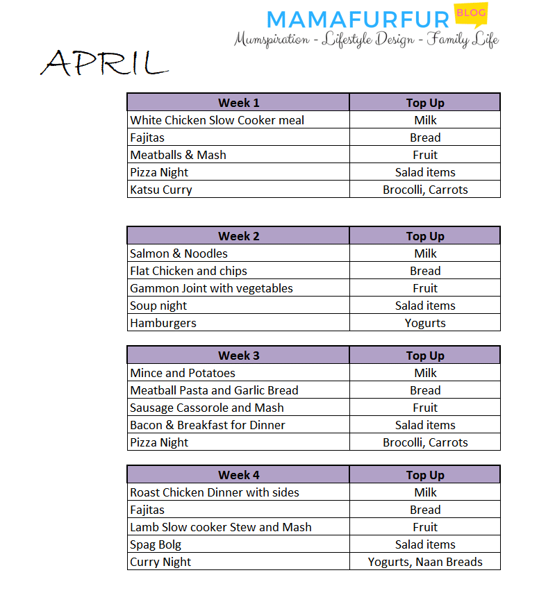 April Meal Plan Mamafurfur Monthly food meal plan for family of 4 monthly meal shop